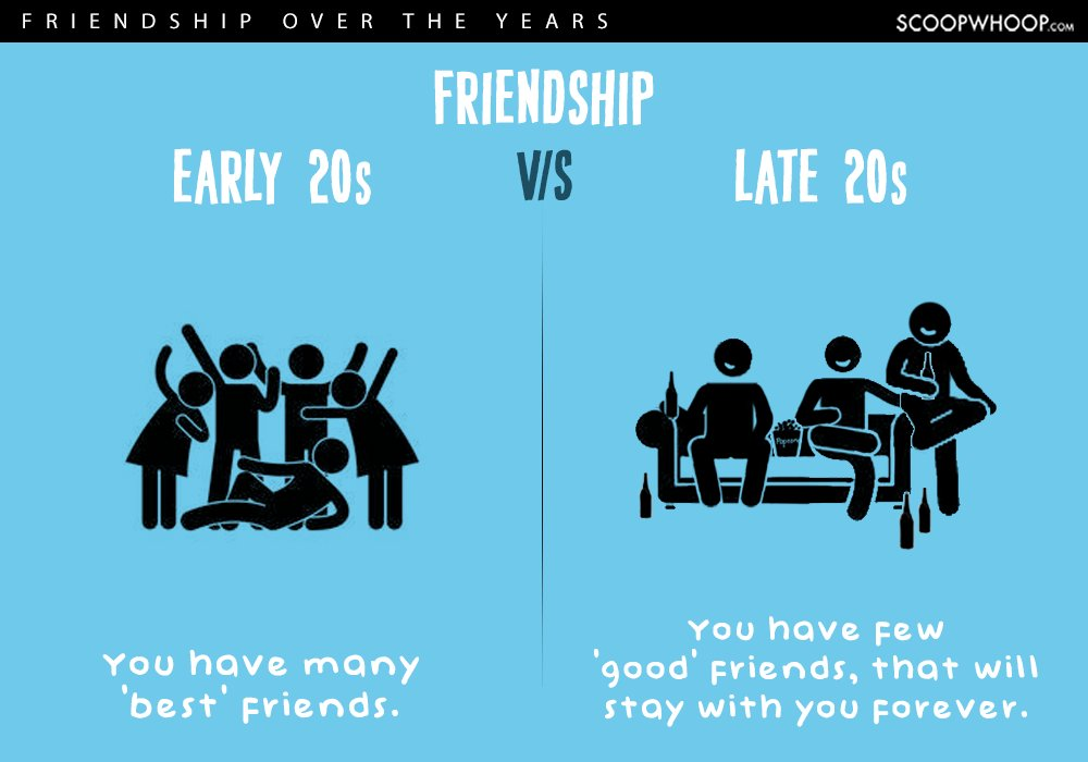 early twenties vs late twenties friendships 1