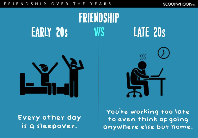 early twenties vs late twenties friendships 10
