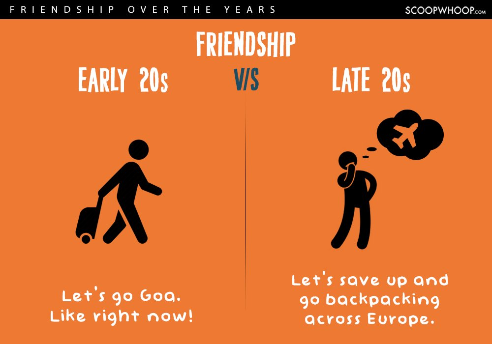 early 20s vs late 20s dating Difference between late 20's vs early 20's just starting this thread to see if others are going through the same chit as me early 20's, i was incredibly immature, energetic, go-getter, dumb as fuk, me and everyone my age seemed like it was all a crazy time.