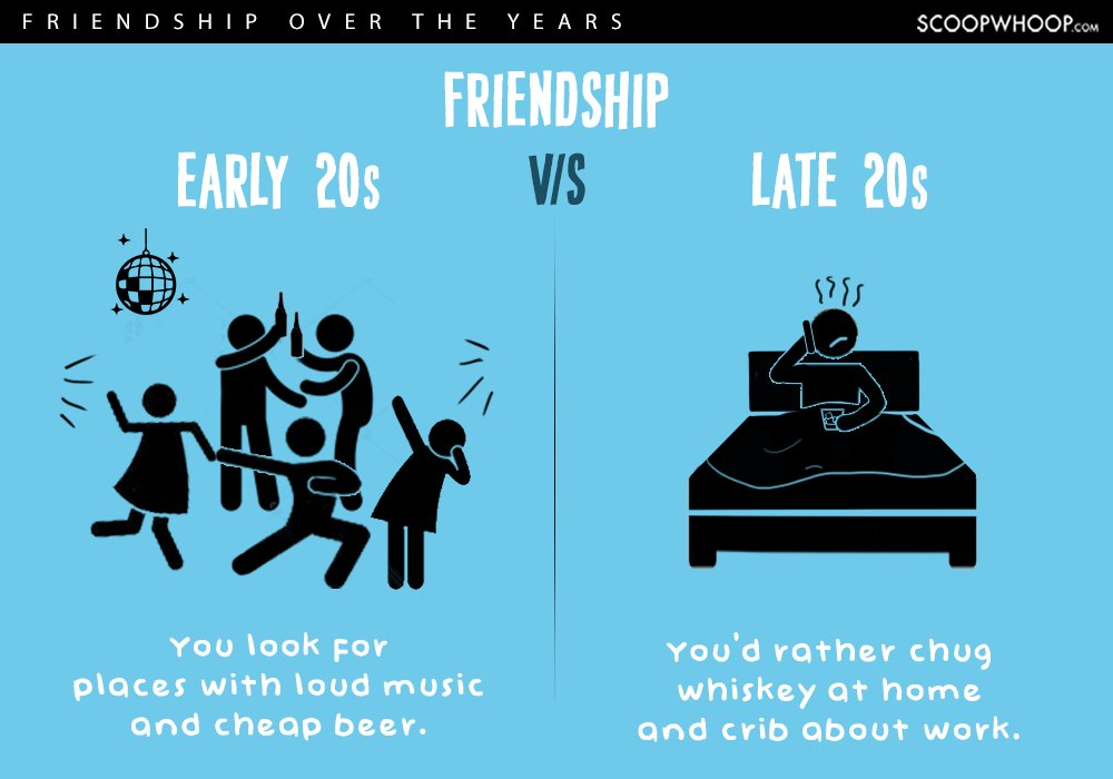 early twenties vs late twenties friendships 3